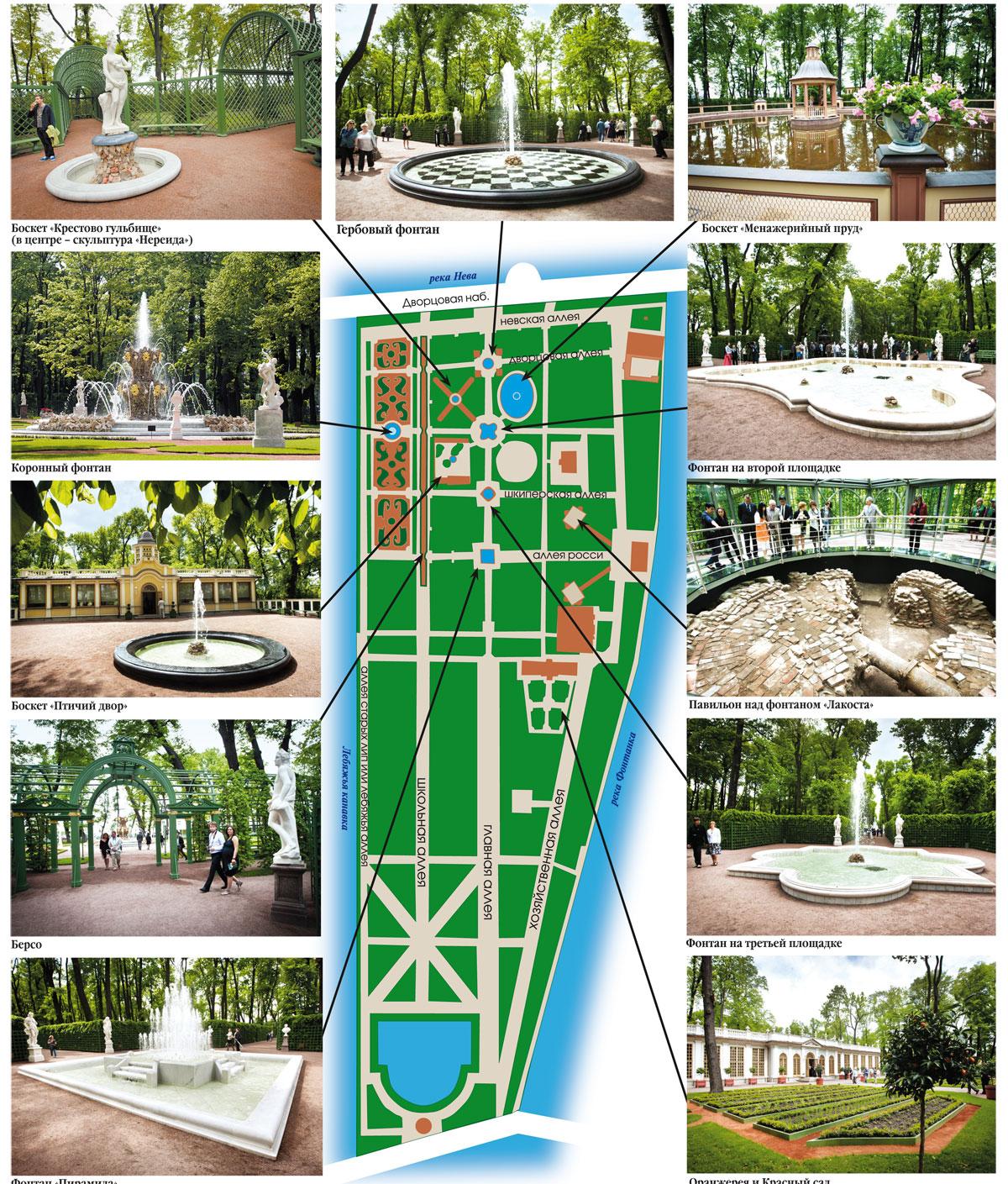 Летний сад схема парка