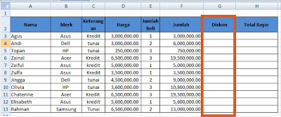 Fungsi IF OR dalam Microsoft Excel