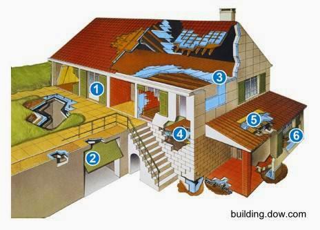 Esquema de una casa y punto de pérdida de calor lugares donde aplicar espuma aislante