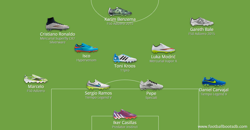 This is the Real Madrid Boot XI for El Clásico against FC Barcelona.