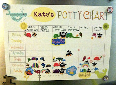 free printable potty chart