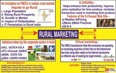 rural marketing fmcg goods