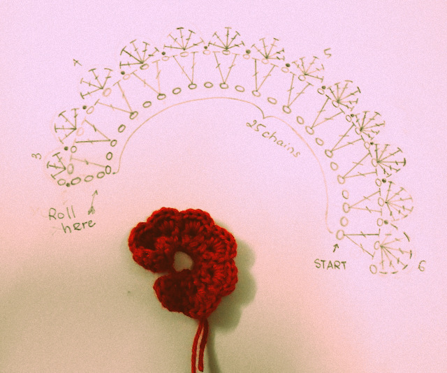 Firefly crochet crochet roses with chartdiagram ccuart Choice Image