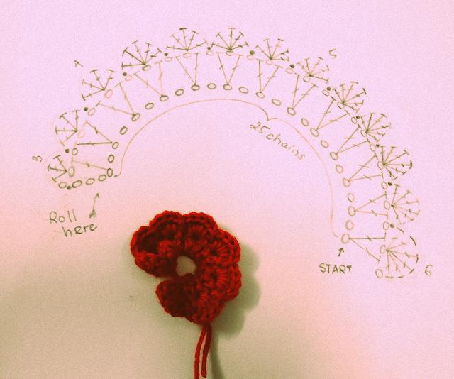 Firefly Crochet  Crochet Roses