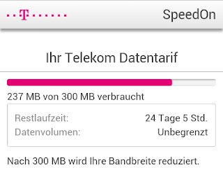 consumed data volume