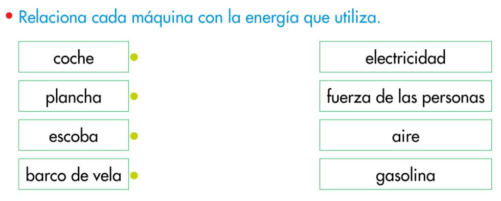 http://www.primerodecarlos.com/SEGUNDO_PRIMARIA/febrero/tema4/actividades/actividades_una_una/cono/maquinas_3.swf