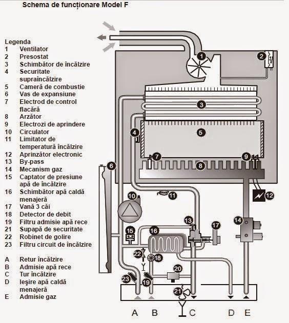 THEMACLASSIC C 25 E MANUAL