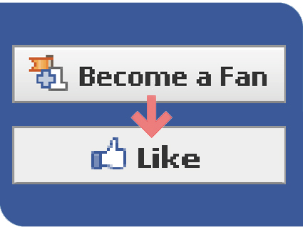 Gaining Likes for Your Facebook Page - How to Do It