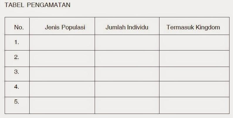 tabel pengamanatn prktikum komunitas