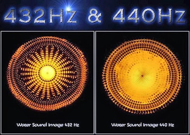 De 432 Hz a 440 Hz. Desintonizados con las Vibraciones del Universo