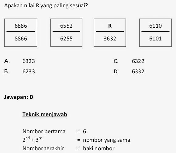 contoh soalan exam akauntan w1 seksyen B