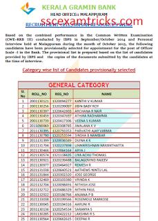 Kerala Gramin Bank Final result 2015