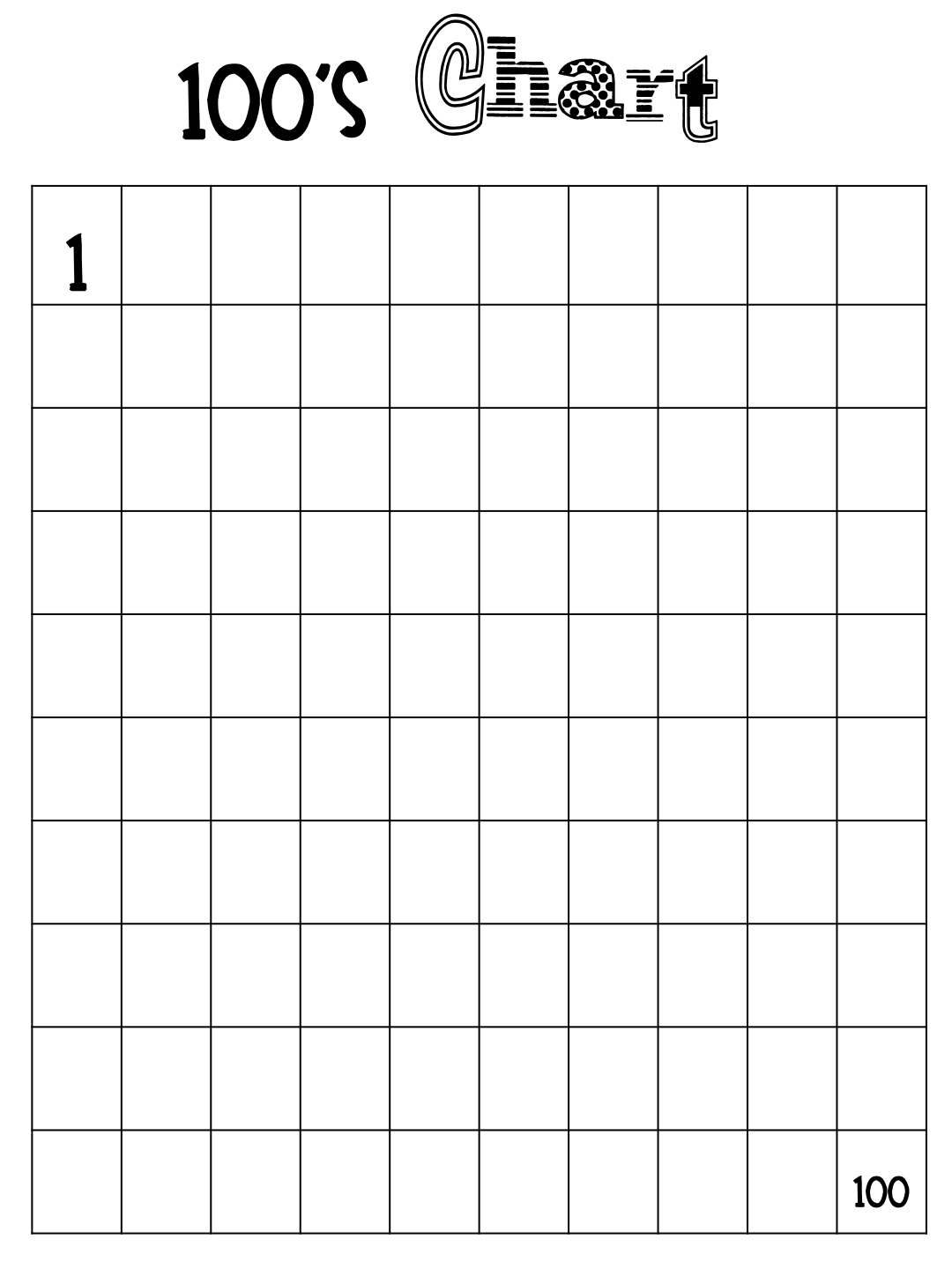 Comprehensive image in blank hundreds chart printable