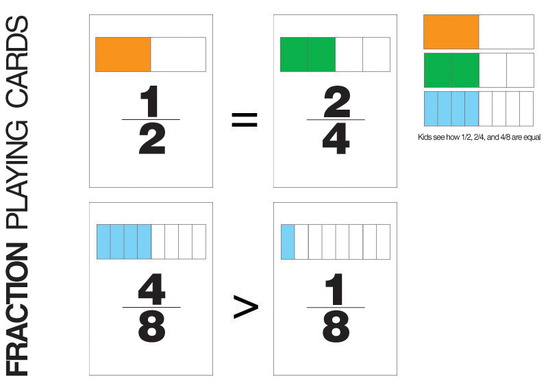 Number Names Worksheets greater than less than fractions Free – Reducing Fractions Worksheet 4th Grade