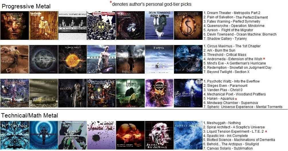 Mucore Essential Progressive Metal