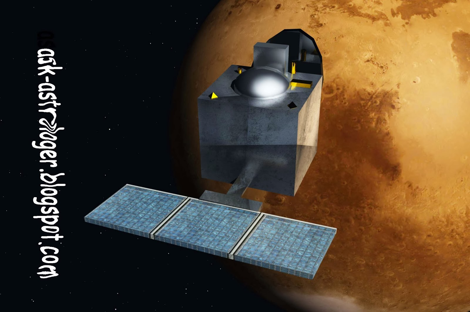 Mars Mission in India