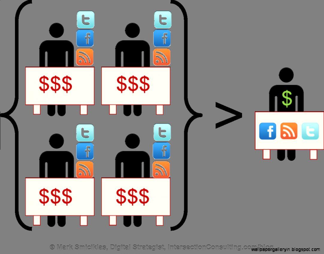 Social Media Program HD For Wallpapers 4029 Wallpaper