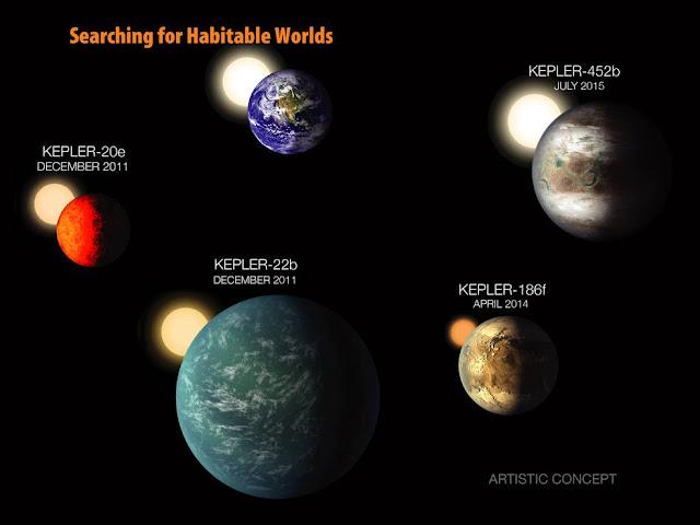 NASA, science, astronomy, Kepler, planets, transit method