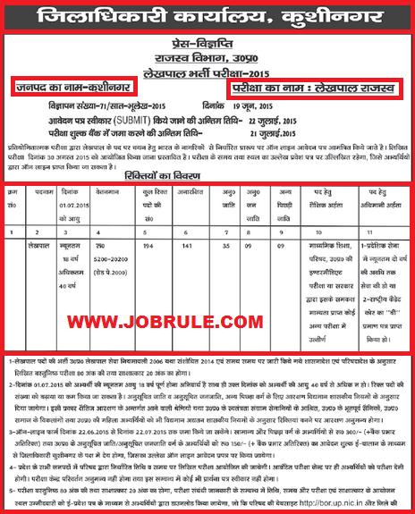 Uttar Pradesh Lekhpal Bharti Pariksha 2015 District Wise Advertisement & Vacancy Details