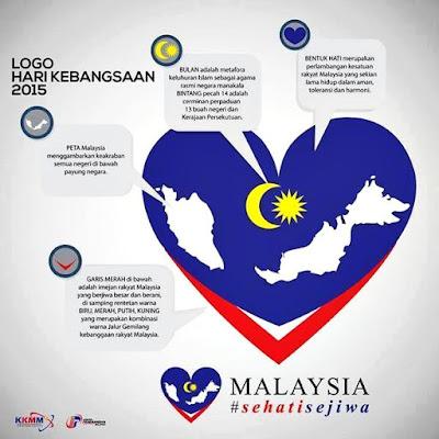 Logo dan Tema Hari Kemerdekaan 2015 Malaysia