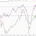 Köpsignal på Stockholmsbörsen enligt konjunkturbarometern