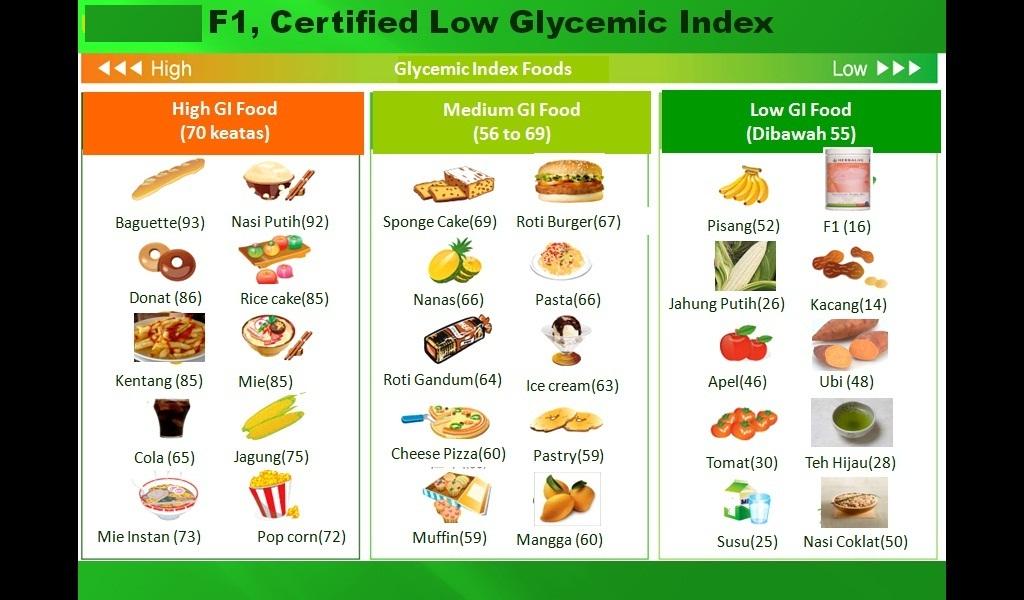 5 Resep Jus untuk Diet Rendah Kalori, Rendah Karbohidrat