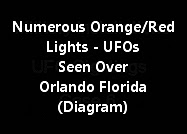 Numerous Orange Red Lights/UFOs Seen Over Orlando Florida (Diagram)