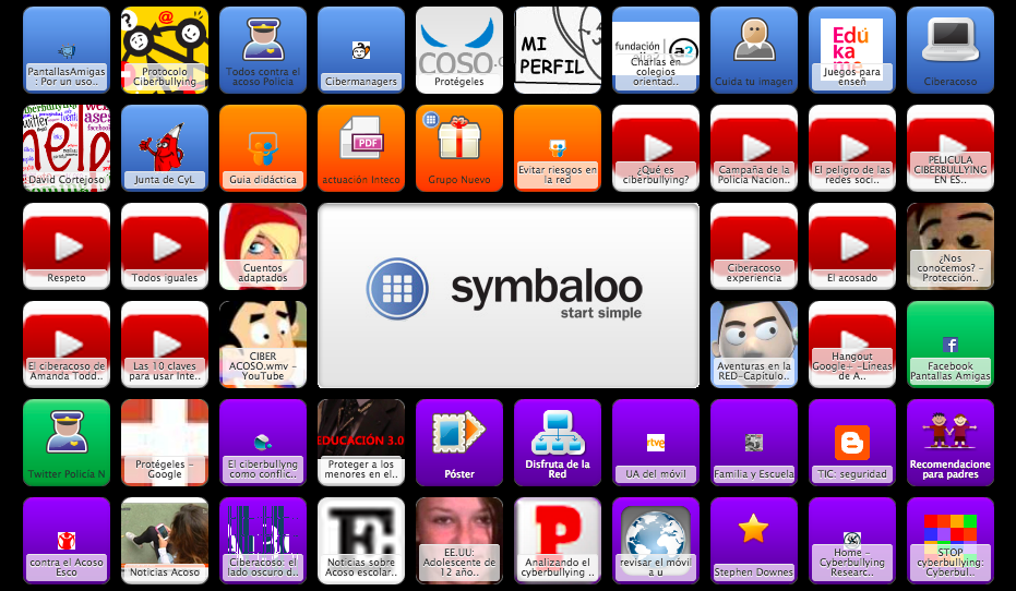 SYMBALOO DE CIBERBULLYING