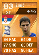 Nikola Zigic (IF2) 83 - FIFA 12 Ultimate Team Card - Orange MOTM
