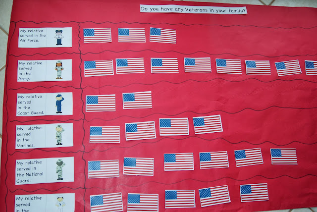 http://www.teacherspayteachers.com/Product/Veterans-Day-Graph-350495