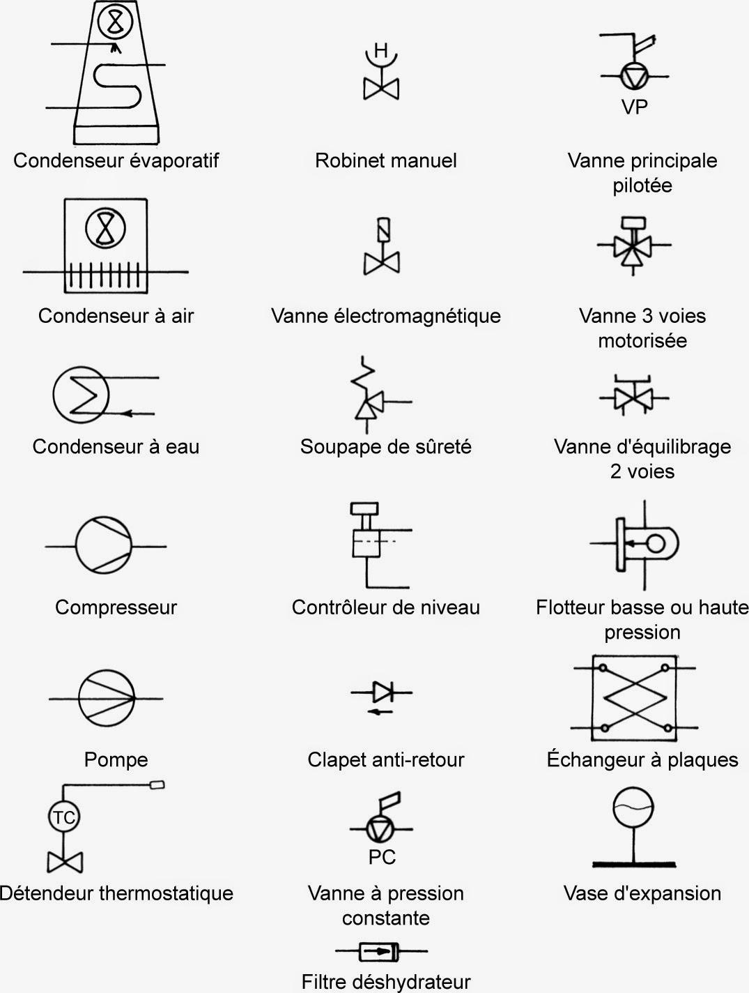 Symbole Plan Architecte Symboles De Plan De Maison