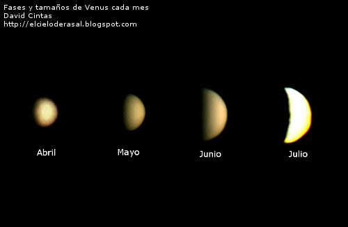 Venus fases tamaños - El cielo de Rasal