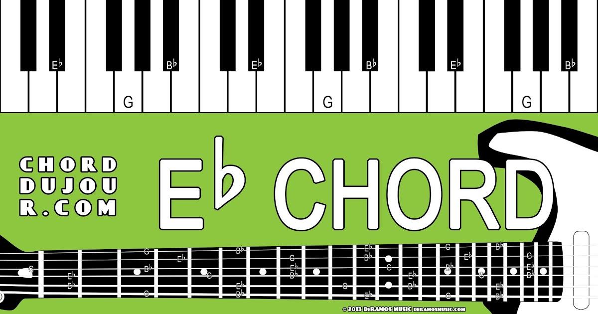 Chord Du Jour Dictionary Eb Chord