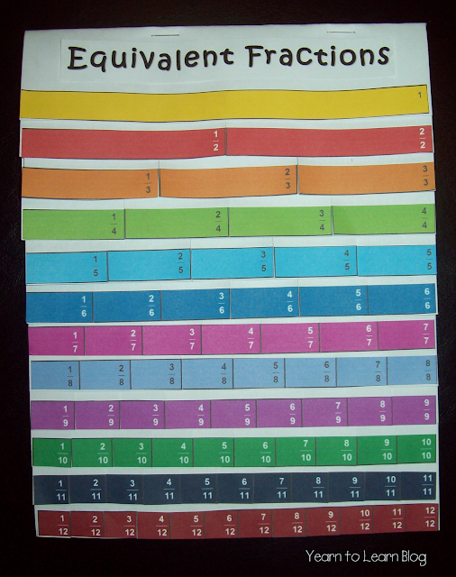 Equivalent Fractions | Yearn to Learn