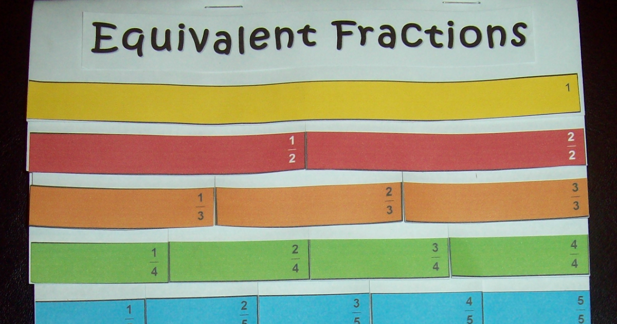 Simplifying Fractions - 5th Grade Math - YouTube