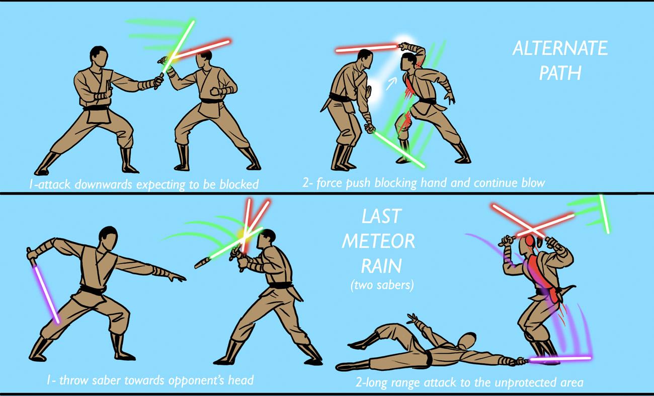 Star Wars Online Cool Games Lightsabers 64