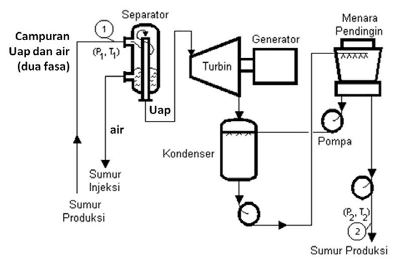 Steam Engine Pv Diagram on Free Piston Stirling Engine