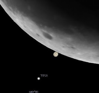 Jupiter Occultation - Illustration