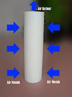 Cara membersihkan cartridge mesin reverse osmosis