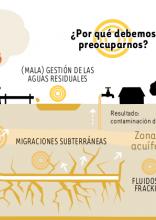 http://www.tni.org/sites/www.tni.org/files/download/ttip-isds-fracking-briefinges.pdf