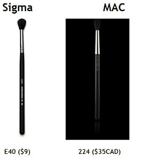 Sigma E40 vs MAC 224