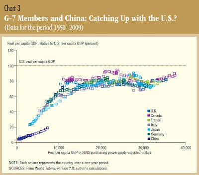 the patterns of the us economy over the last decade Population growth rate amounting to 177 per cent per annum during the last decade  over the last three decades all the central  (us bureau of the.