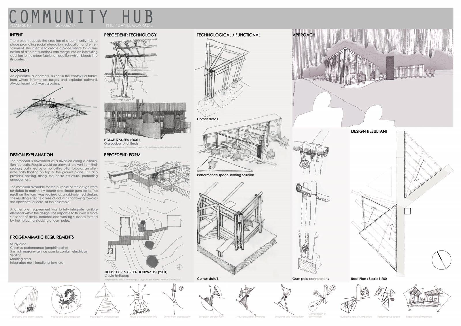 Naphtali Ncm Architects Stwv Community Hub Precedent Study