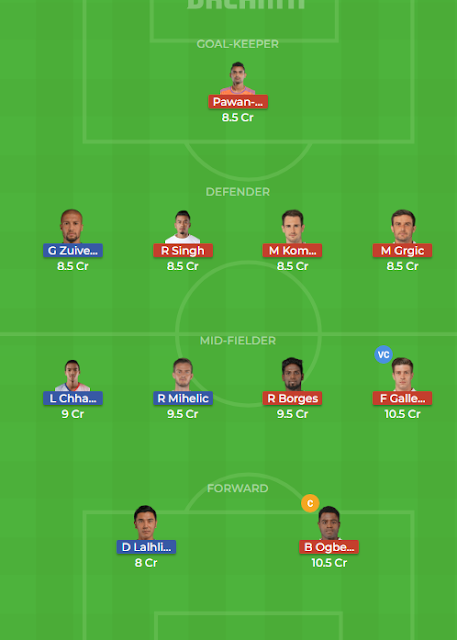 ddfc vs neufc,dream 11,dream 11 team prediction,ddfc vs neufc dream 11 team,ddfc vs neufc dream11,create team ddfc vs neufc dream 11 team,ddfc vs jfc dream11 team prediction and lineups,ddfc vs bfc dream 11 team,bfc vs ddfc dream 11 team,ddfc vs neufc 2nd december isl dream 11 team,kbfc vs ddfc dream 11 team,dream team,fcg vs neufc dream11,neufc vs fcg dream11