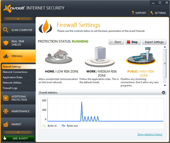Avast Internet Security 7 Full Licence Sampai 2014