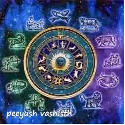 Astrology & Vaastu Services