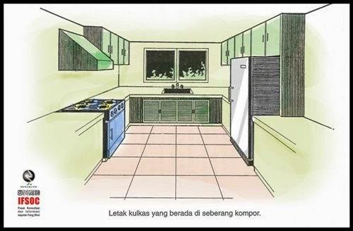 Feng Shui Interior dan Tata Letak Dapur  Rumah Minimalis Sederhana