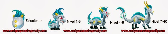 imagen del crecimiento del dragon Espejismo