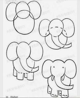 En Kolay Fil çizme Nasıl çizilir Resimli Anlatım Trpress
