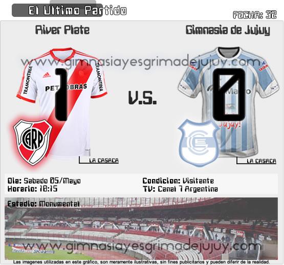 Gimnasia de Jujuy (0) vs River (1), Fecha 32